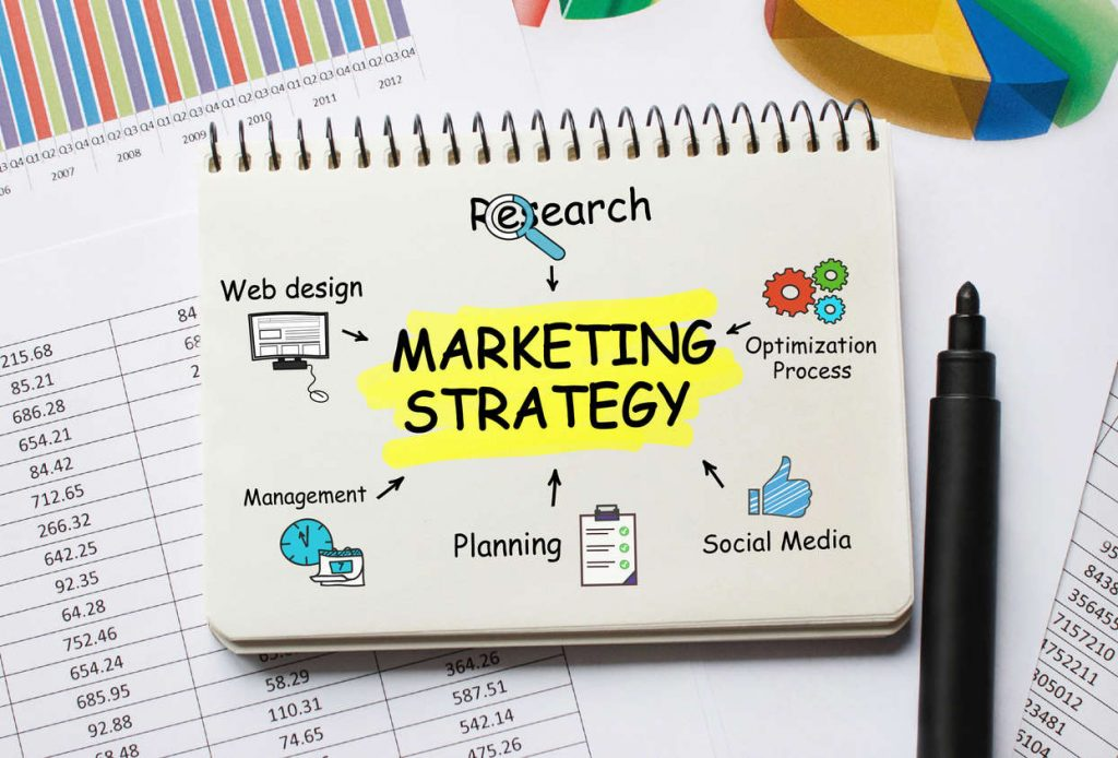 Marketing strategy for a business plan